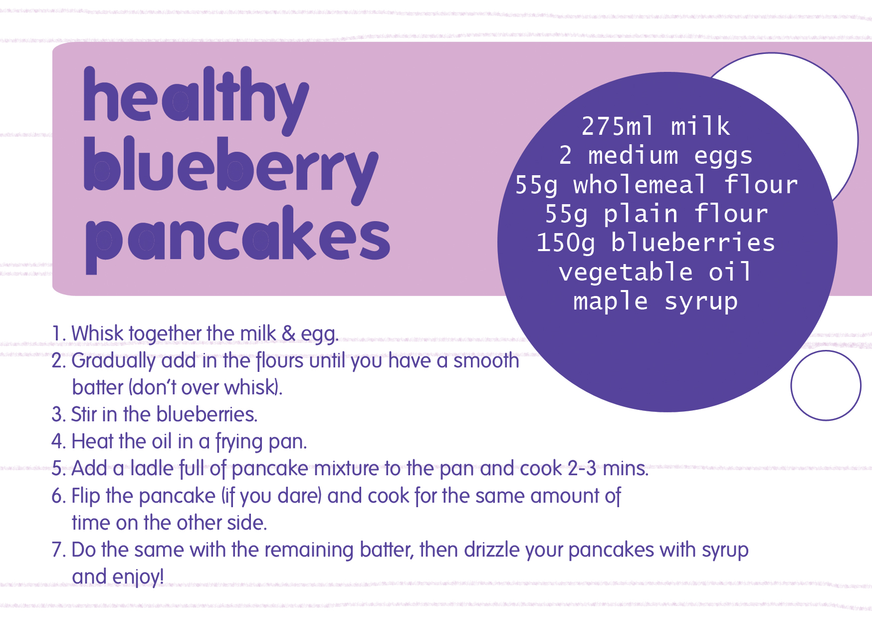 healthy blueberry pancake recipe